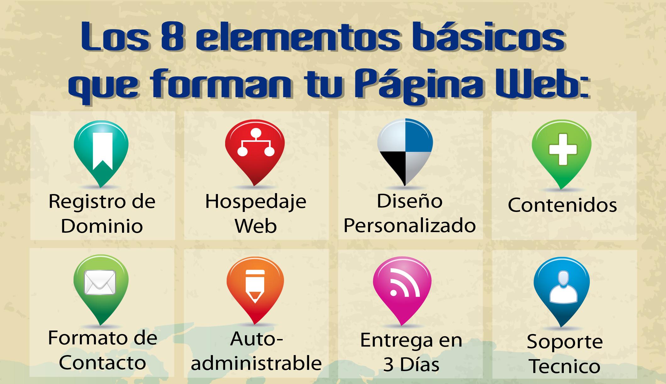 los 8 elementos basicos que forman tu pagina web