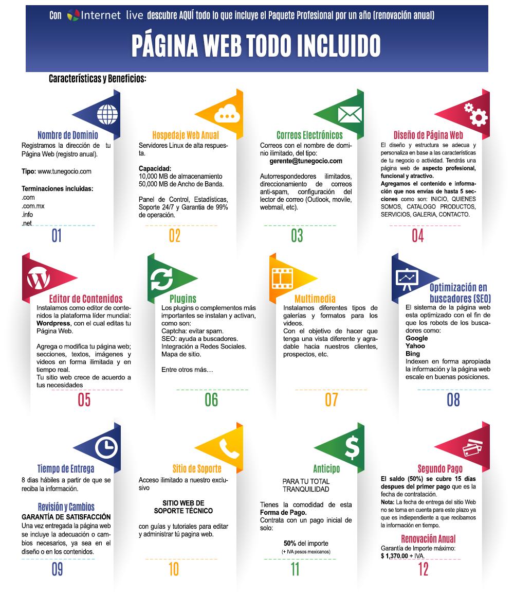 revisa-las-caracteristicas-y-beneficios-de-la-pagina-web